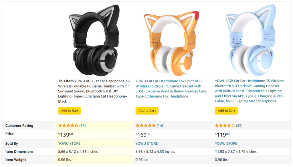 yowu headphones similar items comparison chart